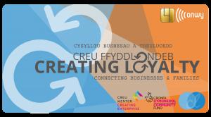 Creating Loyalty Card